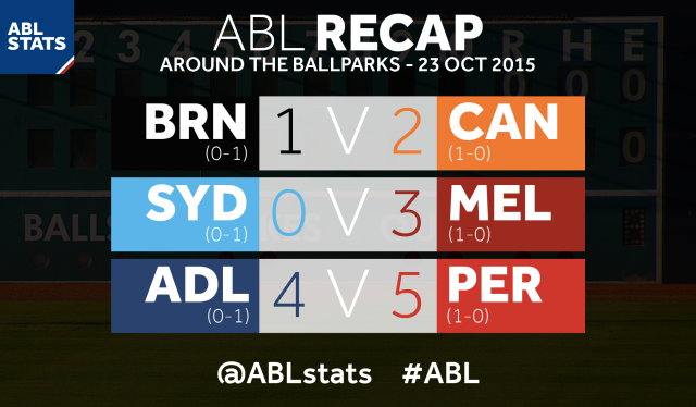 ABL 2015 10 23 around the grounds results-01